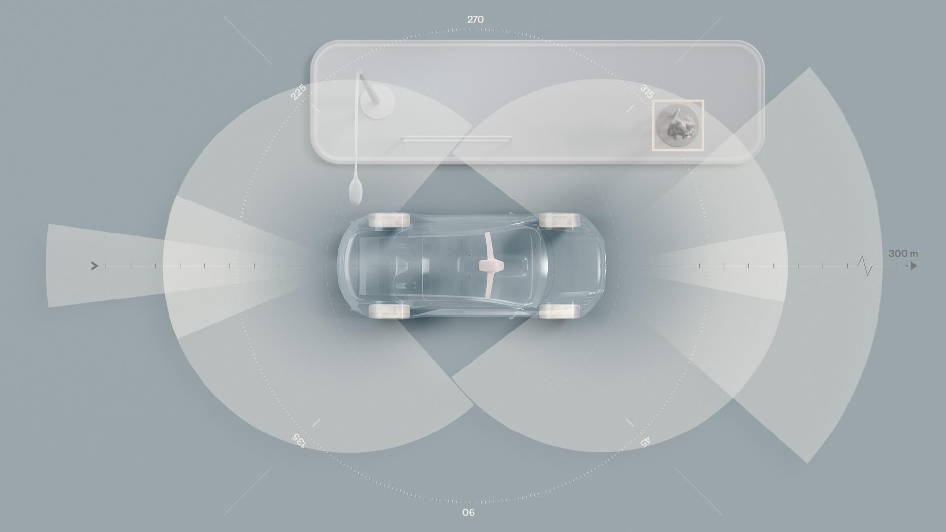 Радары на электрическом преемнике Volvo XC90