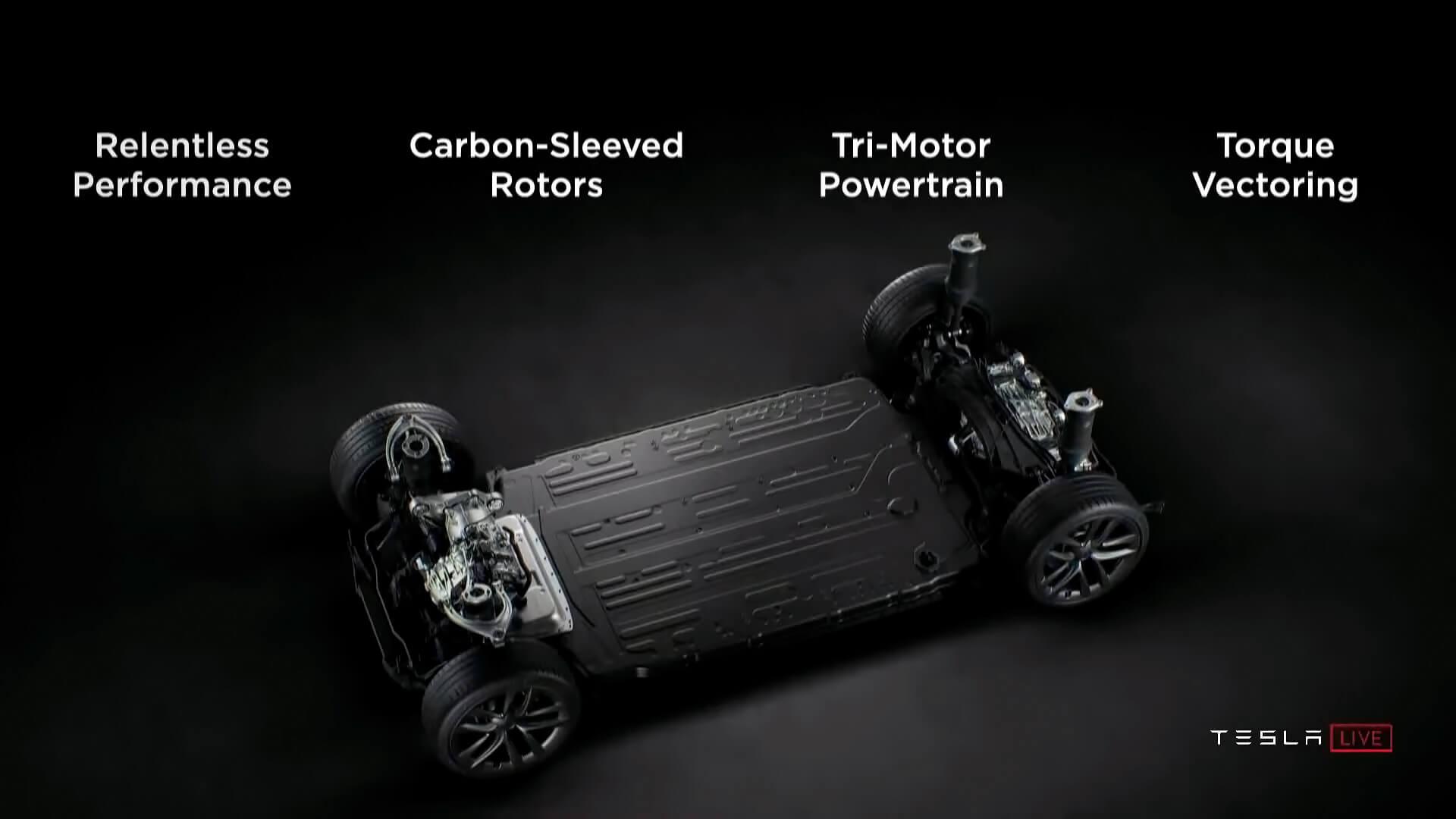 Силовая установка Tesla Model SPlaid