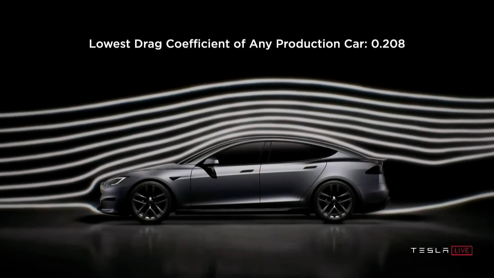 Коэффициент аэродинамического сопротивления Tesla Model SPlaid