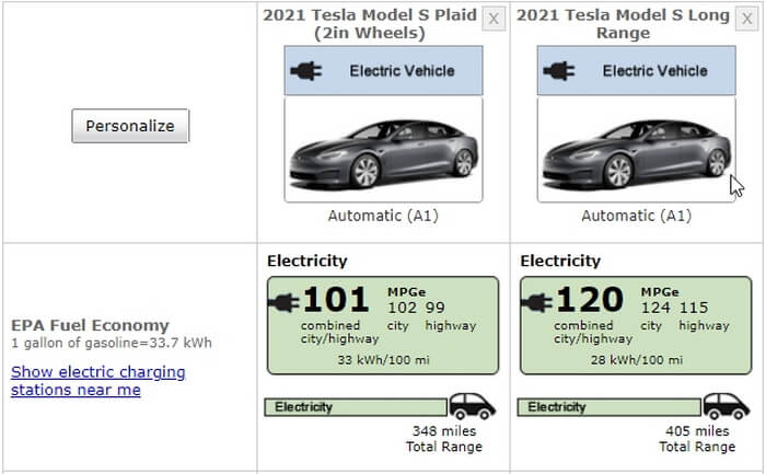 Tesla Model S Plaid с 21-дюймовыми колесами получает 560 км пробега по EPA