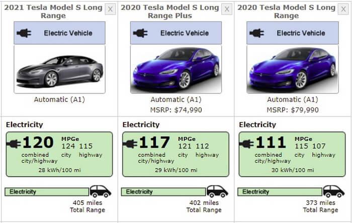 Сравнение версий Tesla Model S Long Range по энергоэффективности согласно EPA