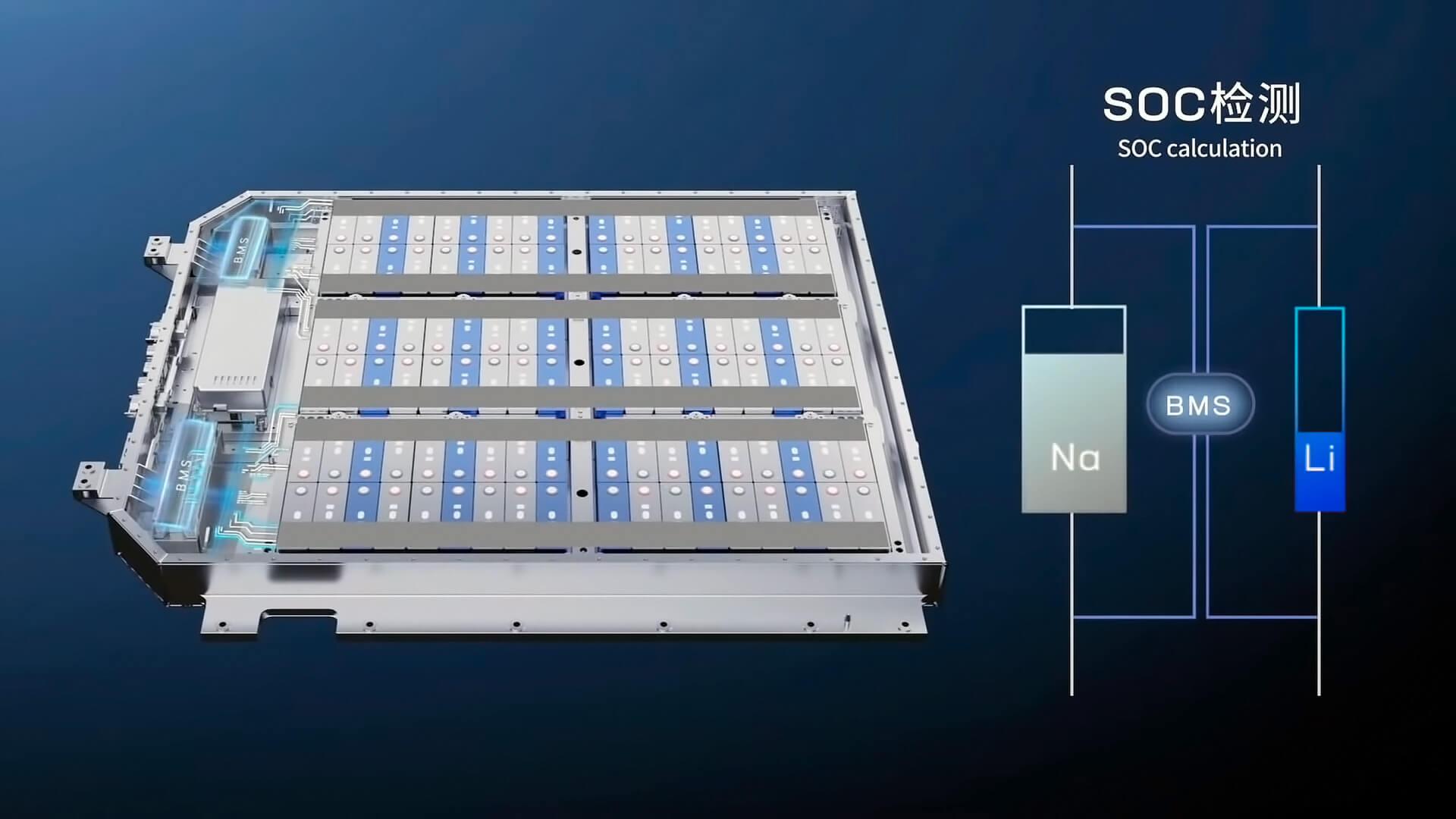 Натрий-ионные батареи CATL могут использоваться вместе слитий-ионными водном аккумуляторном блоке