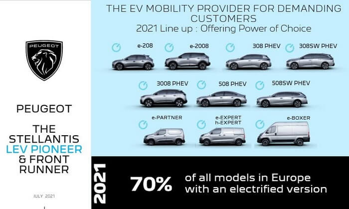 План Peugeot по электрификации модельного ряда