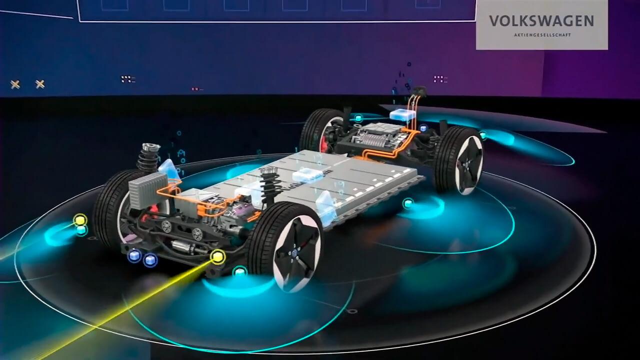 Единая платформа VW Group SSP (Scalable Systems Platform)