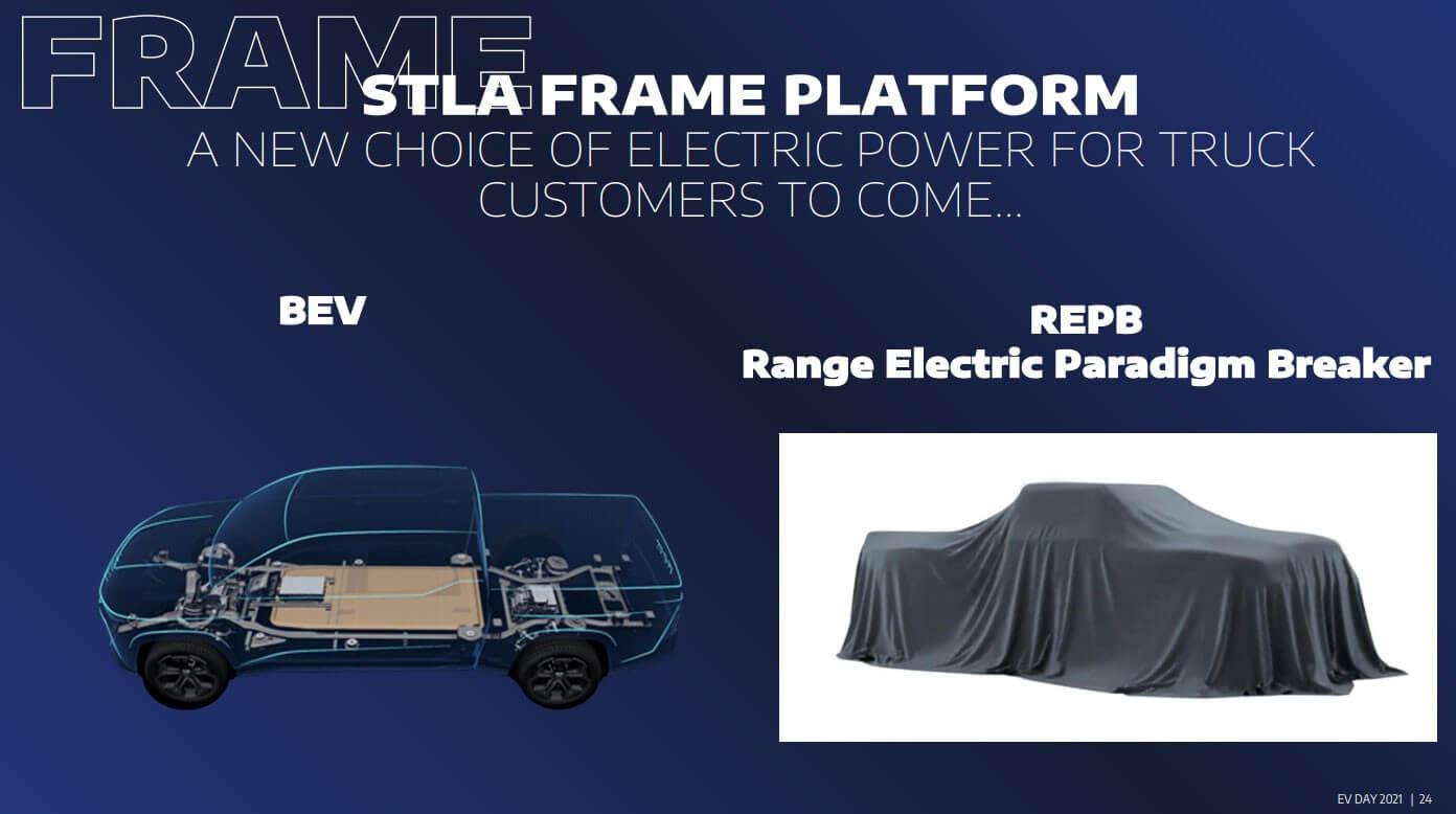 Особенности электромобильной платформы STLA Frame