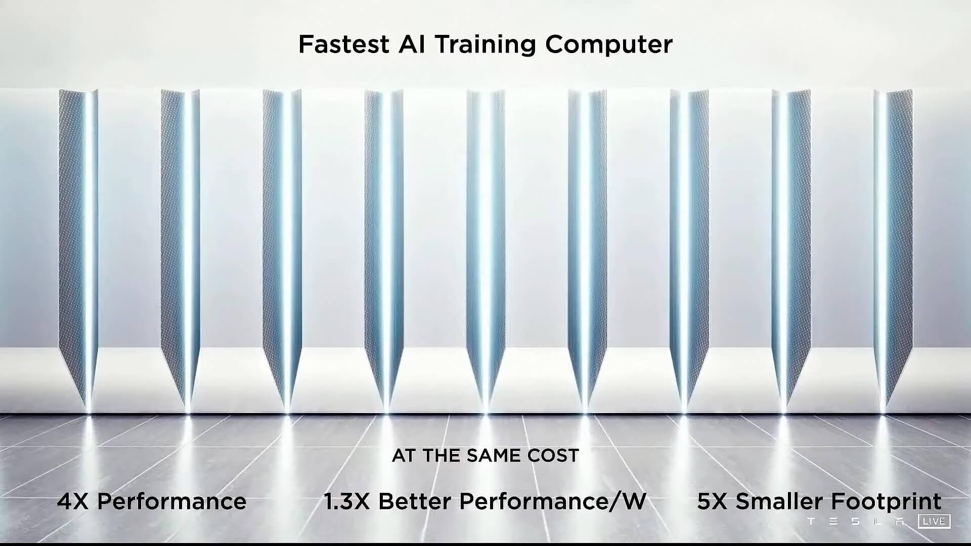 Tesla представляет суперкомпьютер Dojo: новый самый мощный в мире тренажер искусственного интеллекта