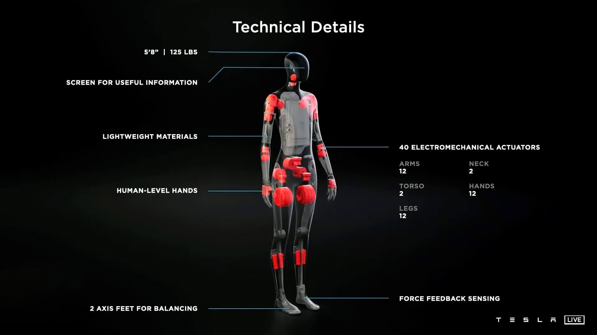 Характеристики робота-гуманоида Tesla
