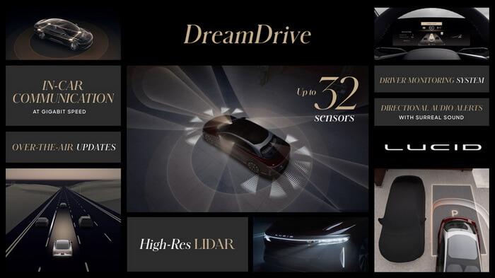 DreamDrive: запатентованная усовершенствованная платформа помощи водителям от Lucid