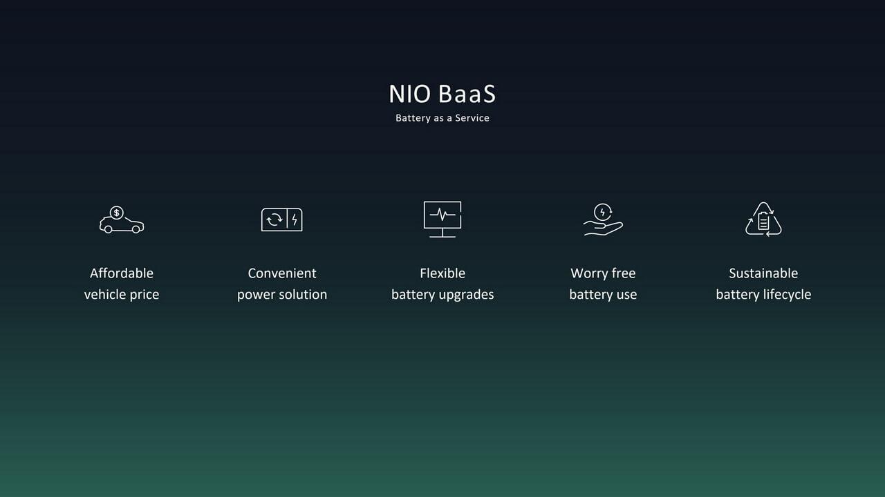 Пользователи BaaS могут приобрести автомобиль без аккумулятора и подписаться на аккумуляторы различной емкости в соответствии с фактическими потребностями