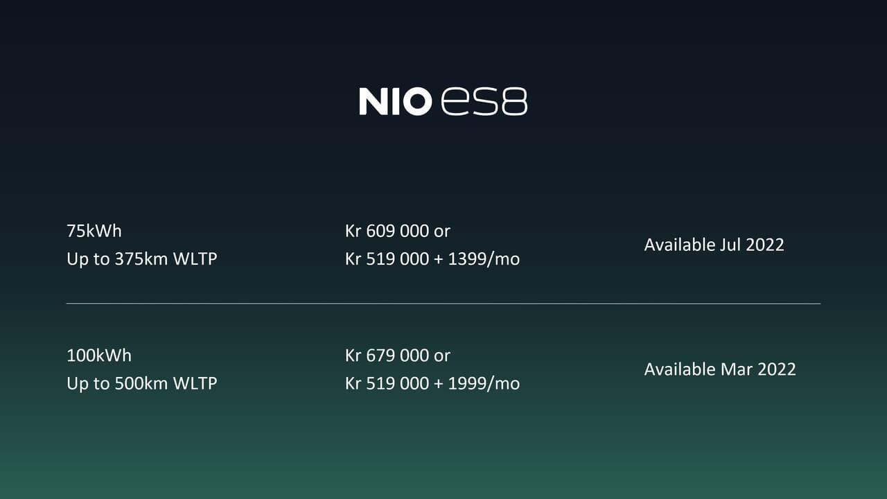 Стоимость NIO ES8 в Норвегии, включая программу BaaS